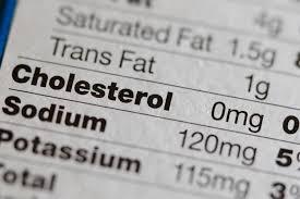 Εξετάσεις για χοληστερίνη;