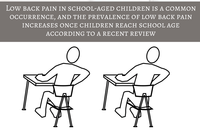 Low back pain in school-aged children