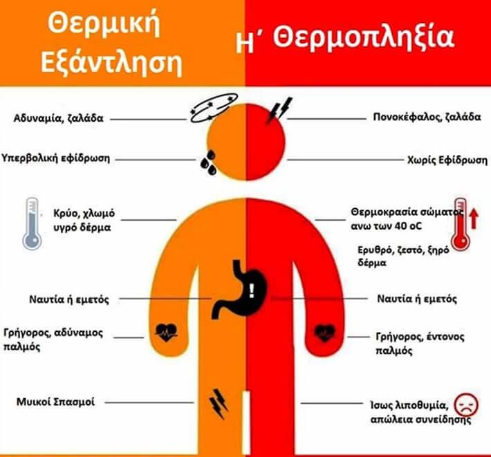 Dr Nikos Karpettas | Heart Stroke